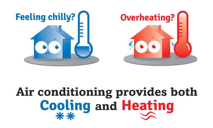 Cooling Heating Air Conditioning